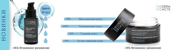 https://academie.com.ua/news/derm-acte-new/