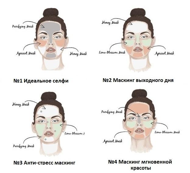 Academie multi-masking купить Украина